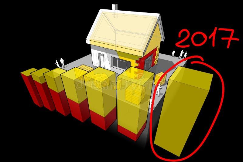 La Camera con isolamento supplementare ed il diagramma disegnato a mano notano 2017 illustrazione vettoriale