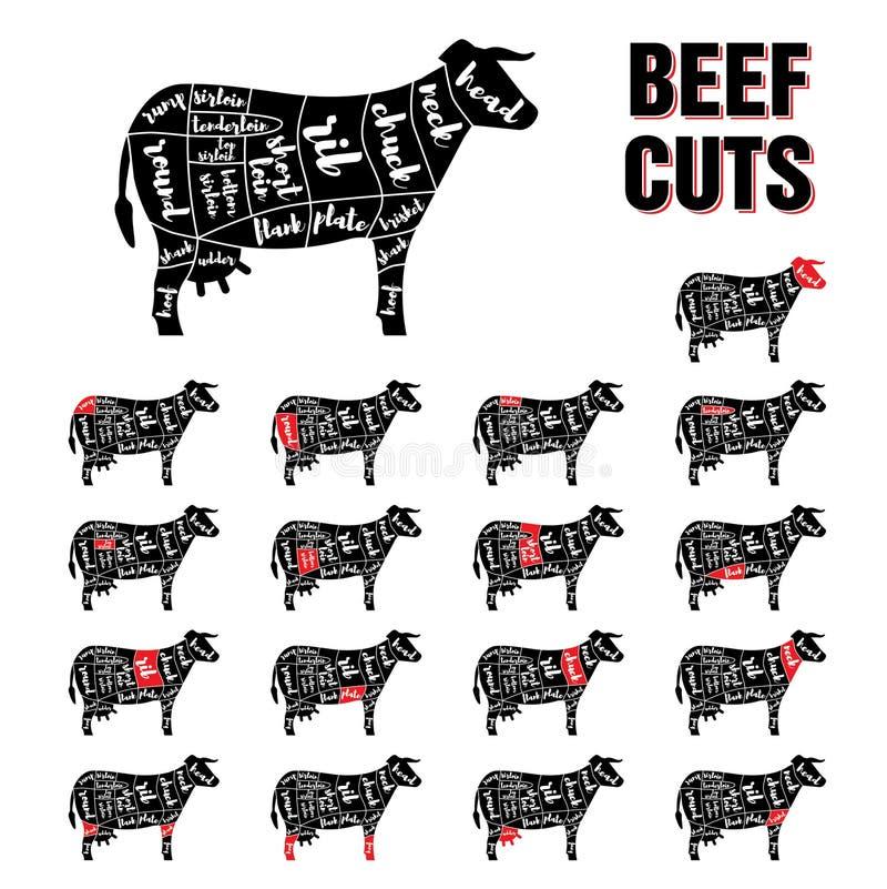 La carne de vaca corta el sistema de la plantilla del vector stock de ilustración