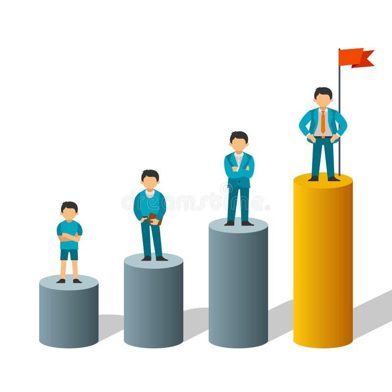 La carrière et les ambitions dirigent le concept avec l'homme se tenant sur le pilier dans le style plat illustration de vecteur
