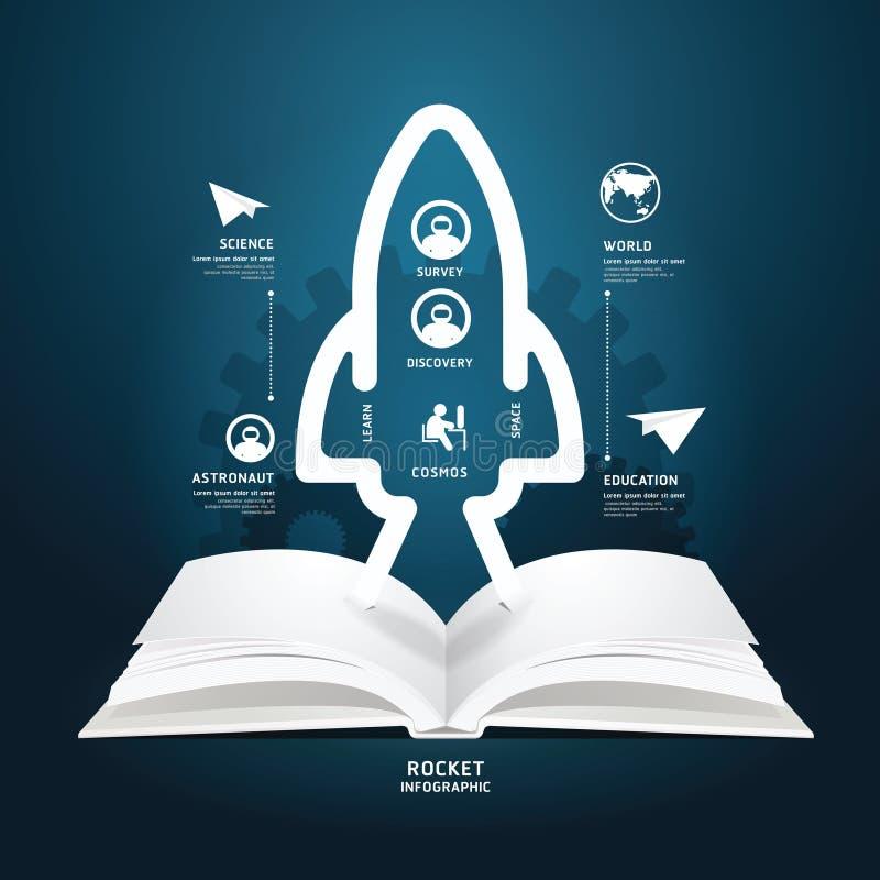 La carta creativa del diagramma del libro ha tagliato lo stile aerospaziale dei grafici di informazioni royalty illustrazione gratis