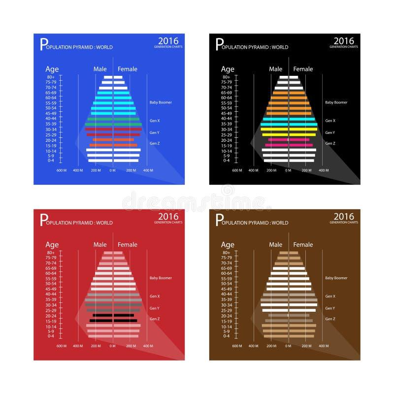 La carta de las pirámides de población con la generación de 4 edades ilustración del vector