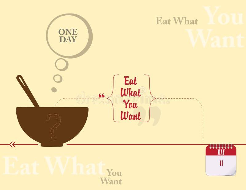 La carte postale mangent ce que vous voulez le jour illustration libre de droits