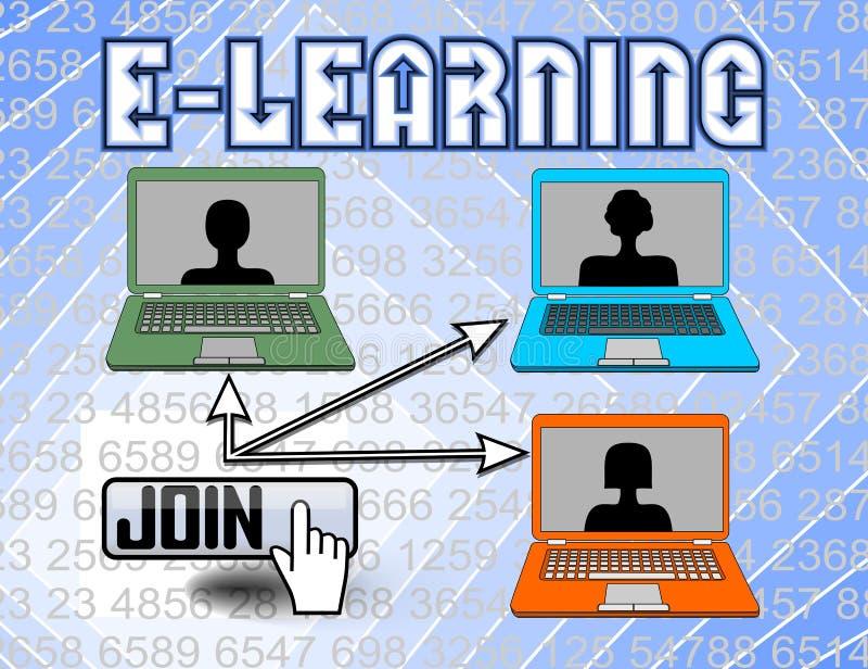 La cartelera del aprendizaje electrónico con el ordenador portátil y el botón se unen a Manera moderna de estudio stock de ilustración