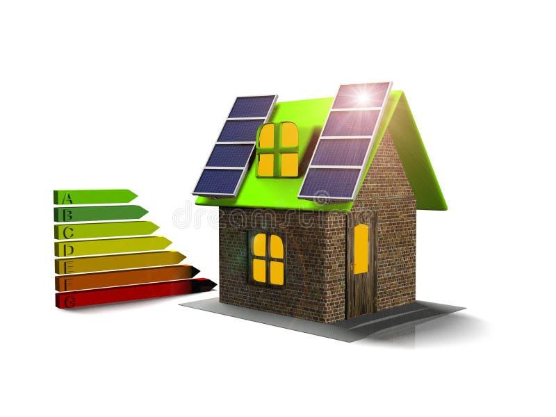 La casa con los paneles solares, 3d rinde ilustración del vector
