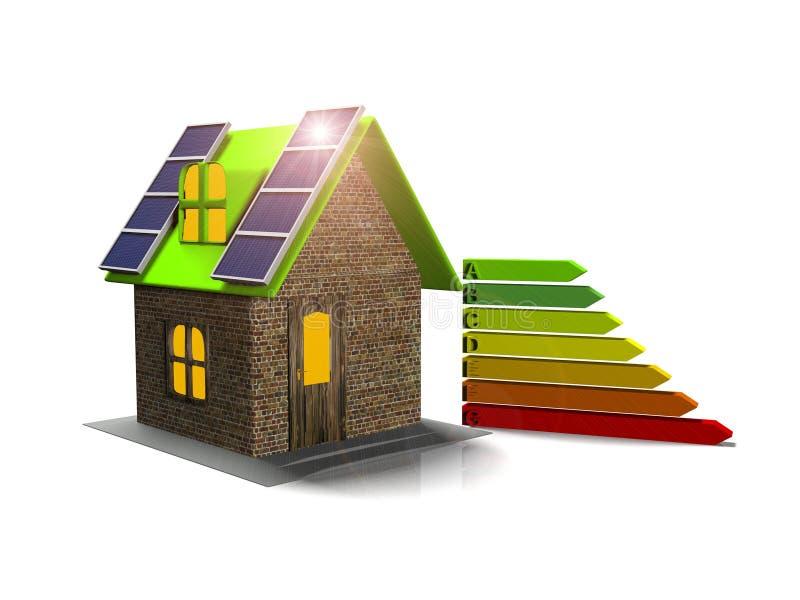 La casa con los paneles solares, 3d rinde libre illustration