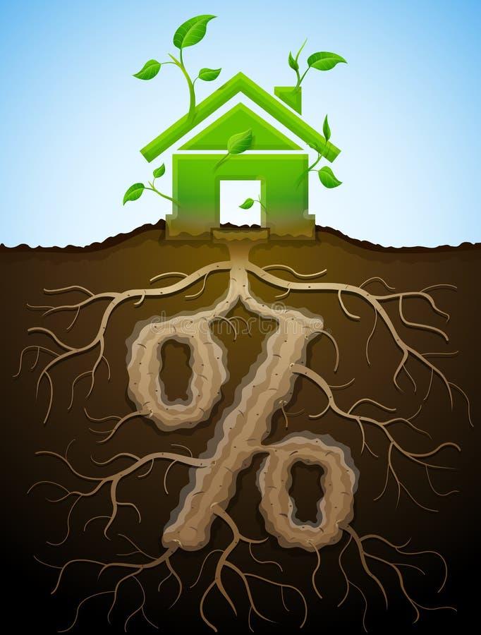 La casa creciente firma como planta con la muestra de las hojas y del por ciento como raíz stock de ilustración