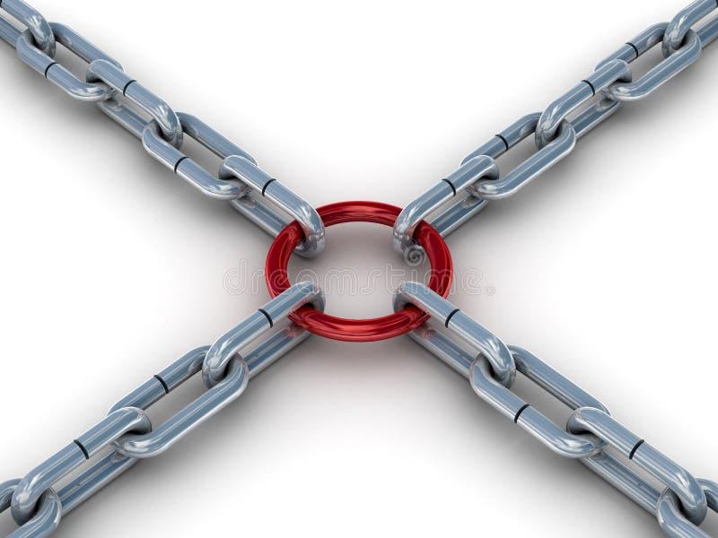 La catena si è fissata da un anello rosso. royalty illustrazione gratis