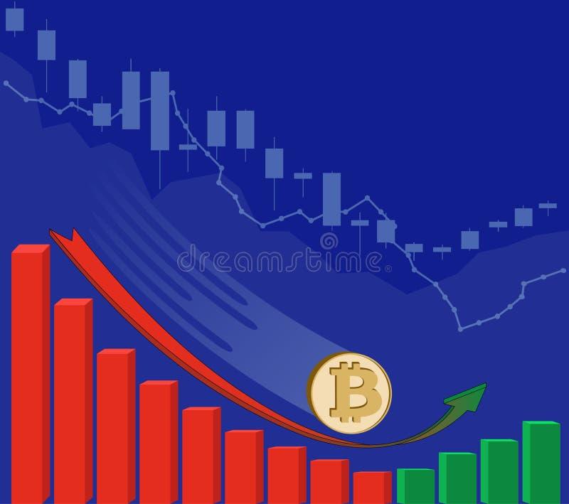 La chute du bitcoin commence à se développer avec le prix illustration de vecteur