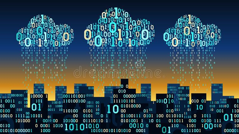 La città astuta futuristica astratta con l'intelligenza artificiale si è collegata a stoccaggio della nuvola, il flusso di dati b royalty illustrazione gratis