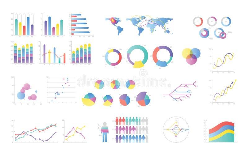 La collection d'histogrammes colorés, diagrammes de tarte, graphiques linéaires, dispersion trace Données statistiques et financi illustration libre de droits