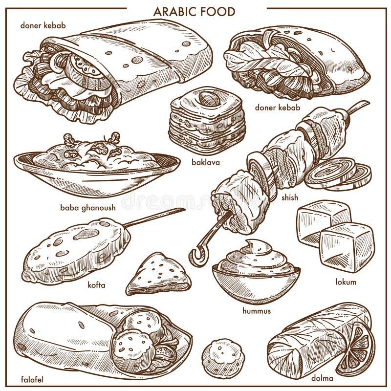 La comida tradicional de la cocina árabe sirve iconos del menú del bosquejo del vector ilustración del vector
