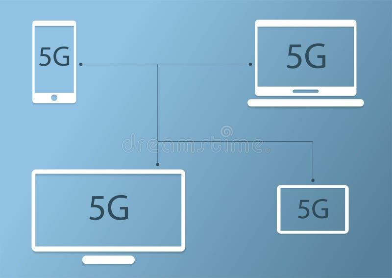 la communication de l'Internet 5G relient le smartphone, l'ordinateur, la TV et le comprimé numérique conception plate du logo 5G illustration stock