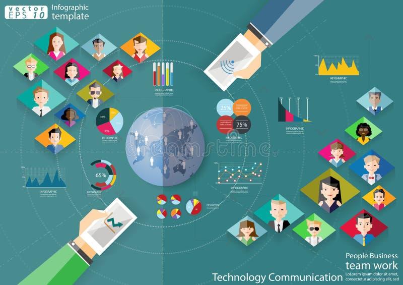 La communication de technologie de travail d'équipe d'affaires de personnes à travers l'idée moderne du monde et le concept dirig illustration stock