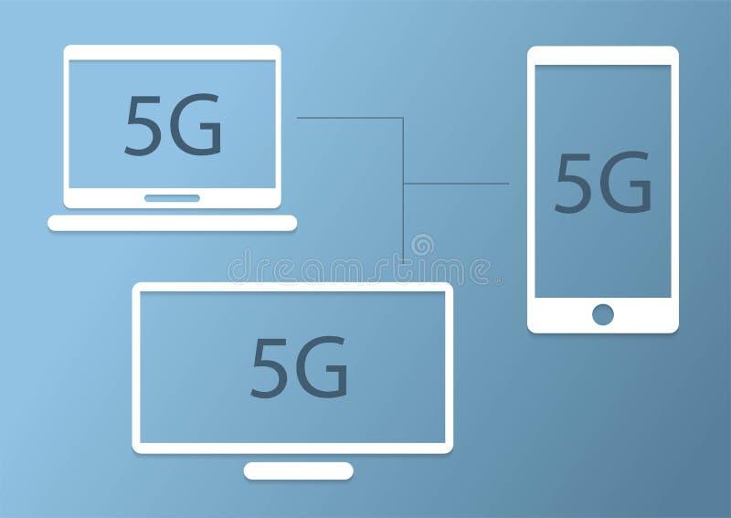 la comunicazione di Internet 5G collega lo smartphone, il taccuino del computer e la TV progettazione piana di logo 5G illustrazione vettoriale
