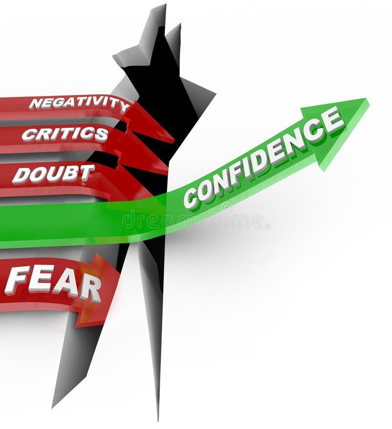 La confianza se cree contra Influenc negativo ilustración del vector