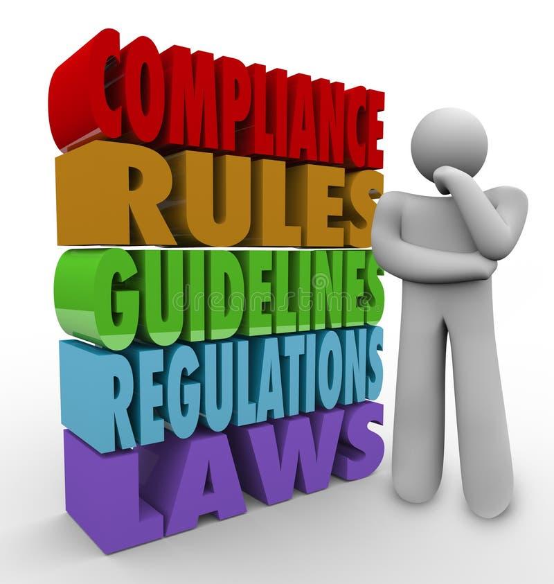La conformidad gobierna regulaciones legales de las instrucciones del pensador ilustración del vector