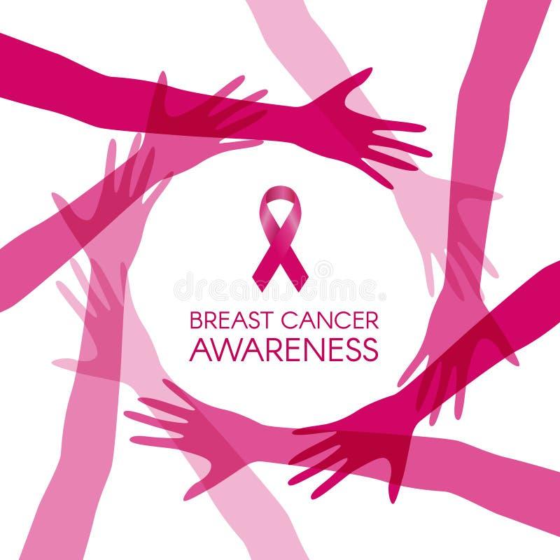 La consapevolezza del cancro al seno con il cerchio ha unito le mani delle donne e l'illustrazione rosa di vettore del nastro illustrazione vettoriale