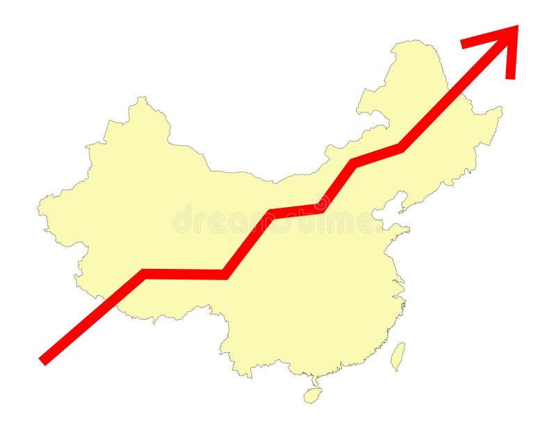 La correspondencia de China con crece el gráfico libre illustration