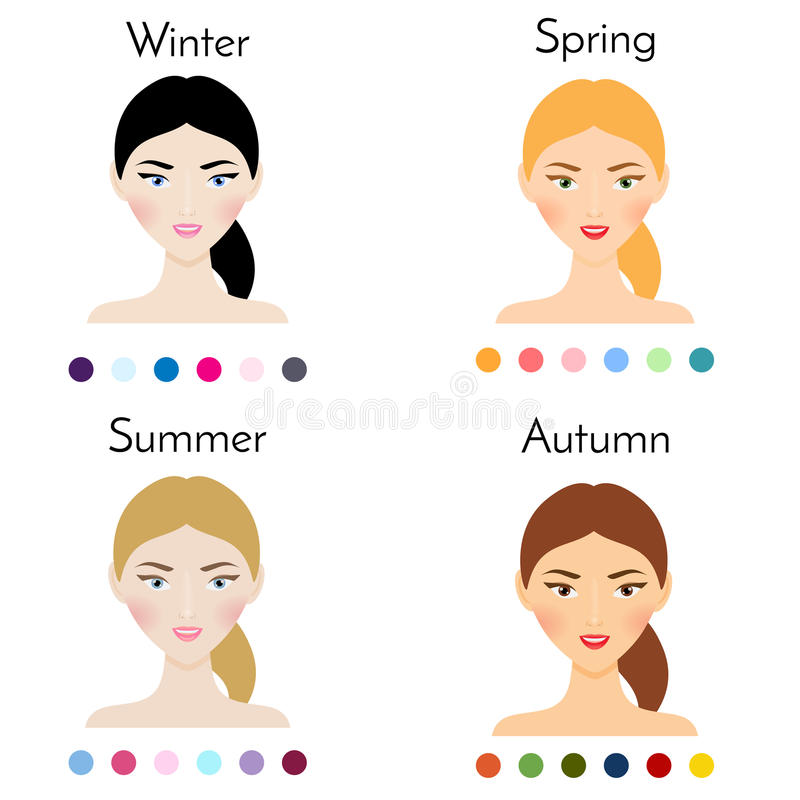 La couleur de femme dactylographie l'aspect Infographics de beauté avec les visages assez femelles illustration stock