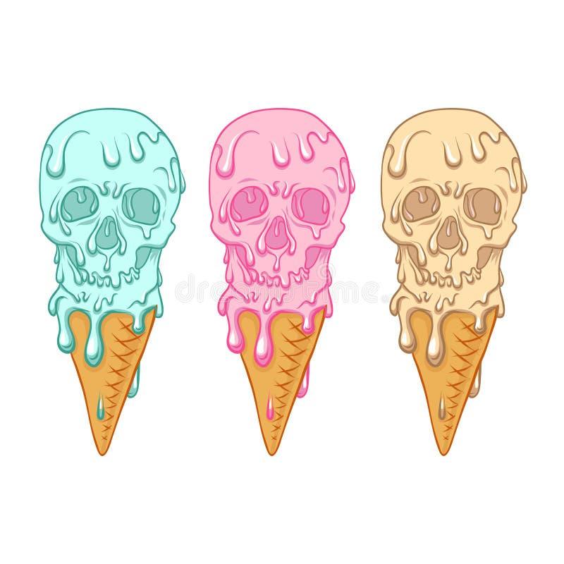 La crème glacée ressemble au crâne illustration libre de droits