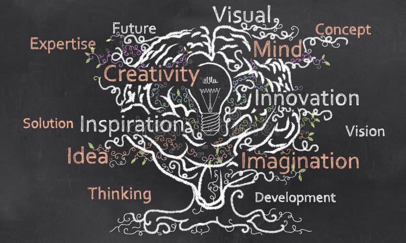 La creatividad crece con el cerebro stock de ilustración