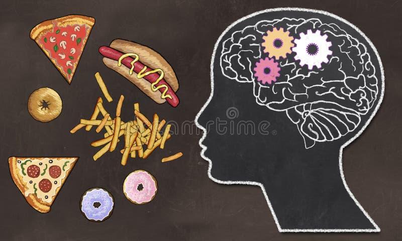La dépendance et le Brain Activity ont illustré sur le tableau noir de Brown illustration de vecteur