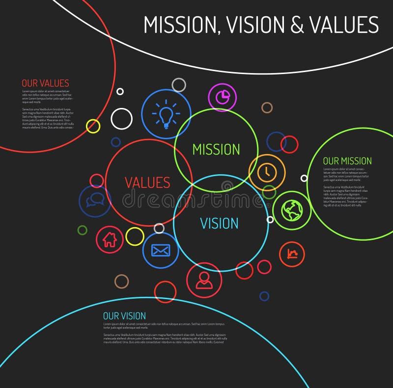 La declaración oscura de la misión, de la visión y de valores diagram el esquema stock de ilustración