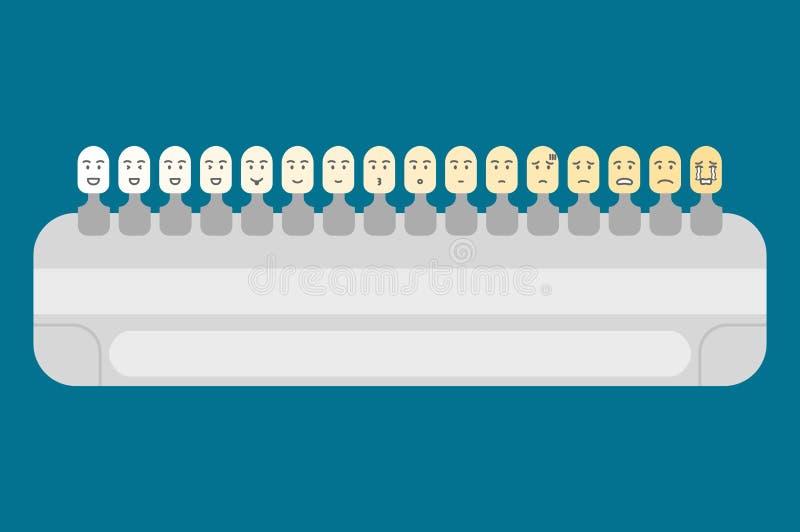 La dent blanchissant l'outil sont les différentes expressions du visage, comparaison de la blancheur dentaire illustration stock