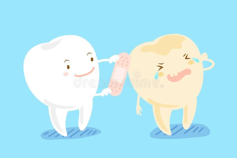 La dent prennent le bandage correct illustration libre de droits