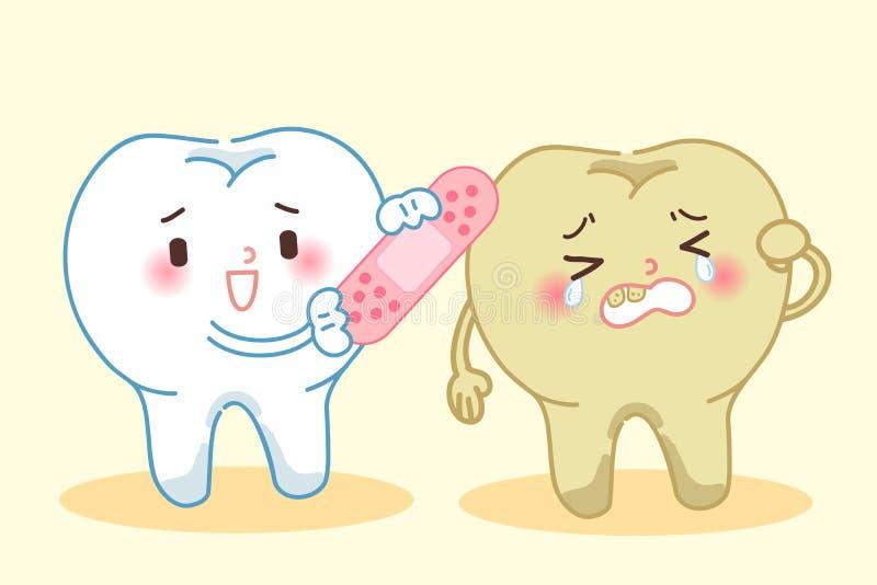 La dent prennent le bandage correct illustration de vecteur