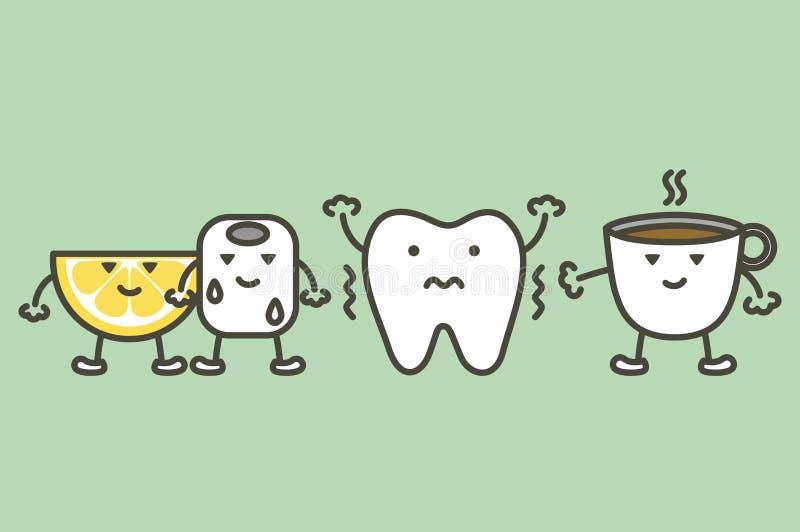 La dent sentant les dents sensibles de la glace froide, le citron aigre et le café chaud boivent illustration de vecteur