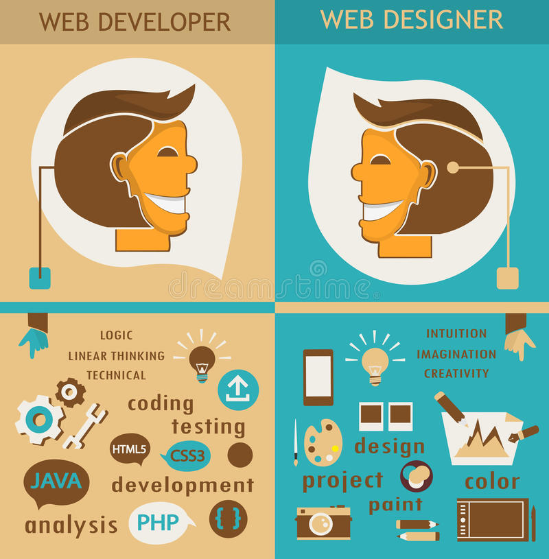 La differenza fra i progettisti di web e gli sviluppatori web illustrazione di stock