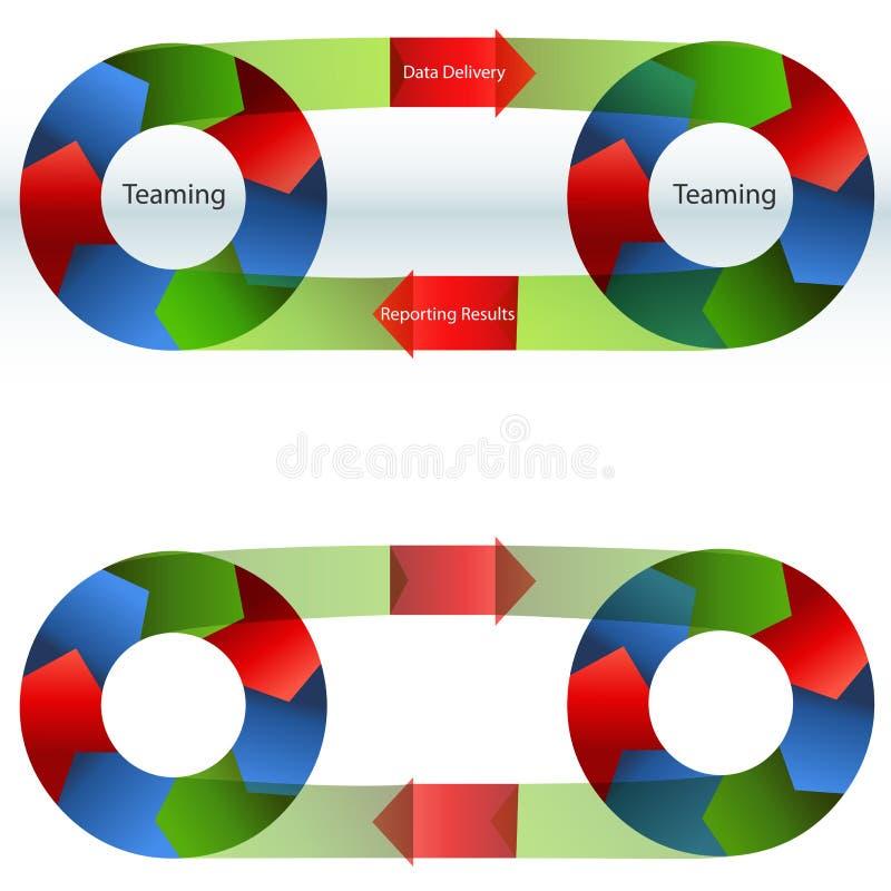La distribution de données Teaming le diagramme de processus illustration libre de droits
