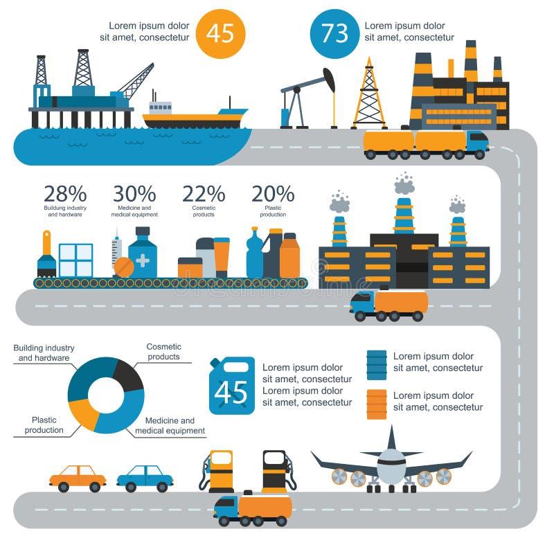 La distribution de production de gaz de pétrole du monde et l'infochart infographic d'affaires de taux d'extraction de pétrole di illustration libre de droits