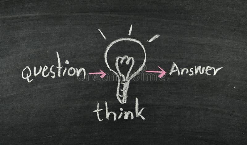 La domanda, pensa, risposta e lampadina fotografie stock