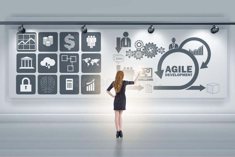 La donna di affari nel concetto agile di sviluppo di software fotografie stock