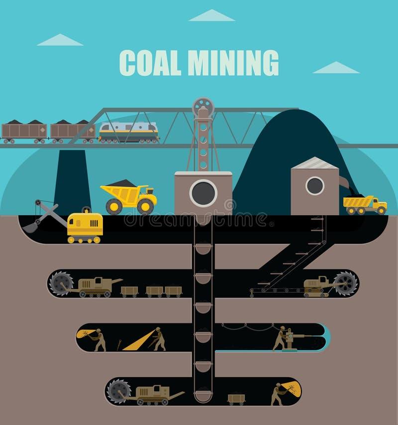 La drague charge le charbon de camion illustration libre de droits