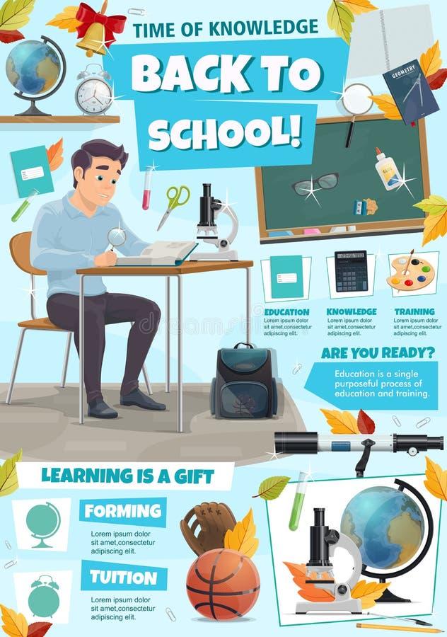 La educación inclina el cartel con el estudiante, fuentes de la clase ilustración del vector