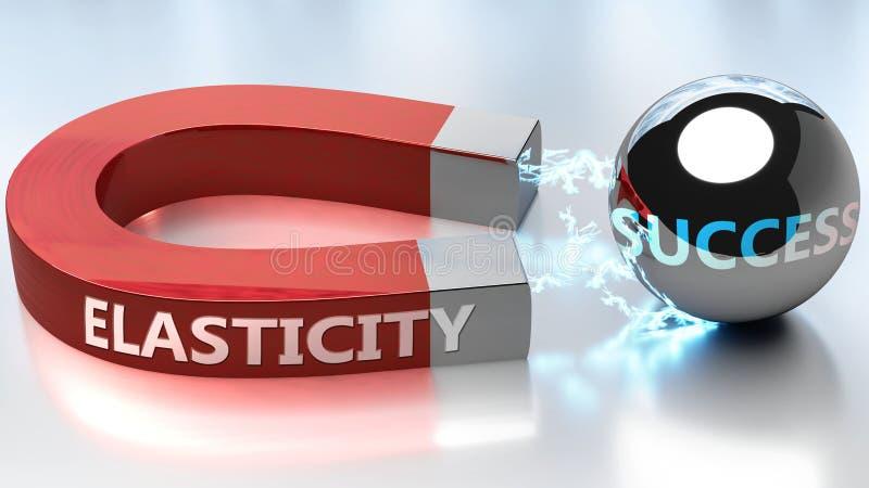 La elasticidad ayuda a lograr el éxito - retratado como la palabra Elasticidad y un imán, para simbolizar que la Elasticidad atra libre illustration