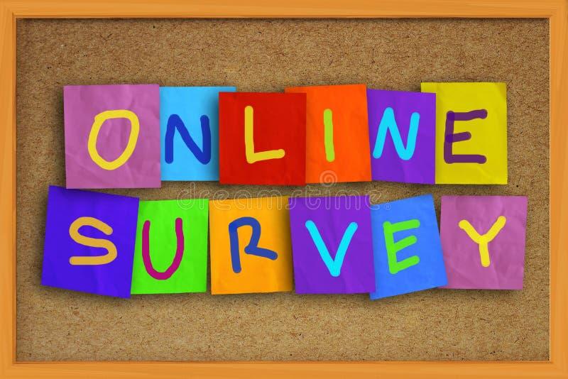 La encuesta en línea, márketing de motivación de Internet del negocio redacta el Qu imágenes de archivo libres de regalías