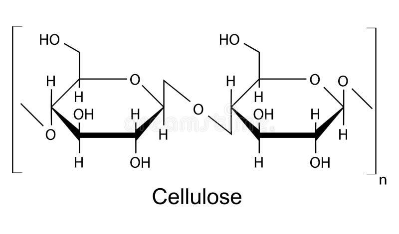 La fórmula estructural del polímero de la celulosa stock de ilustración
