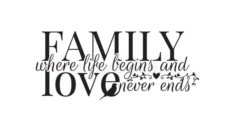 La familia donde la vida comienza, y nunca ama los extremos, etiquetas de la pared, redactando diseño ilustración del vector