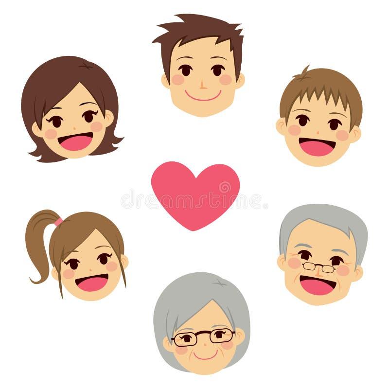 La famille heureuse fait face au coeur de cercle illustration stock