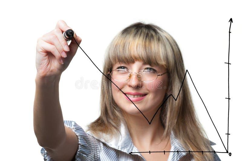 La femme d'affaires dessine le crayon lecteur de feutre le graphique image stock