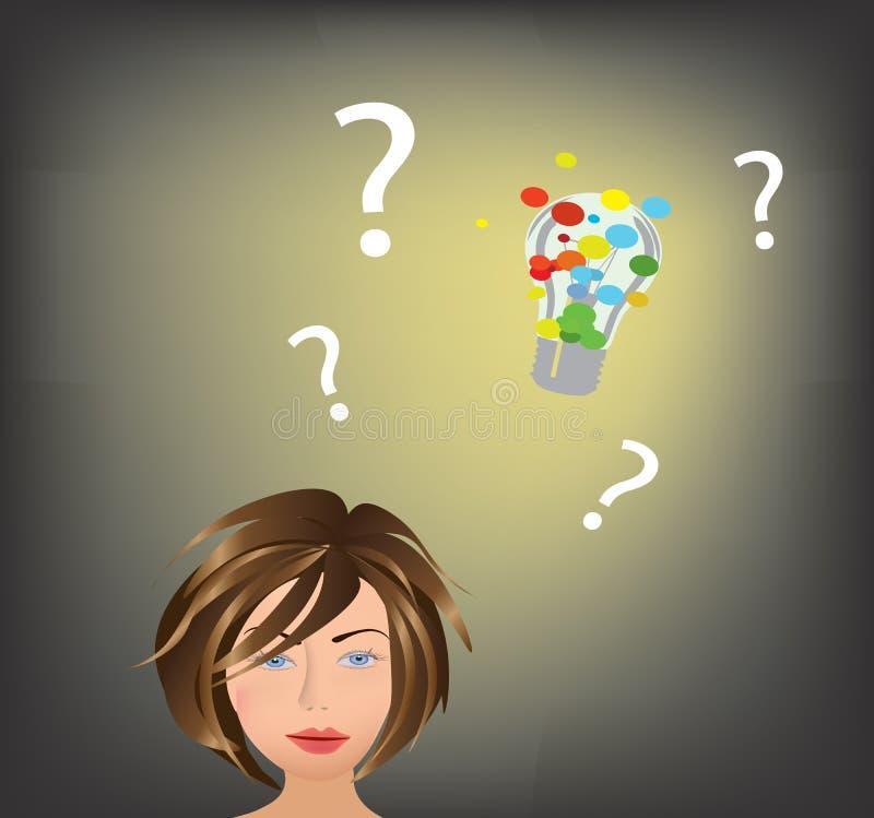 La femme a une idée, concept créatif illustration libre de droits