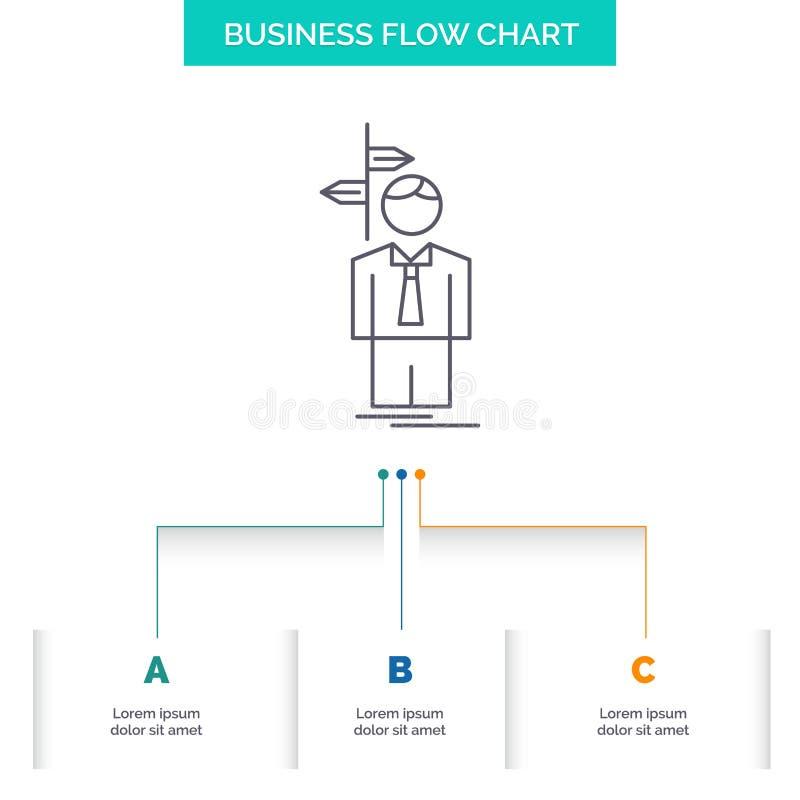 La flèche, choix, choisissent, la décision, conception d'organigramme d'affaires de direction avec 3 étapes Ligne ic?ne pour le c illustration libre de droits