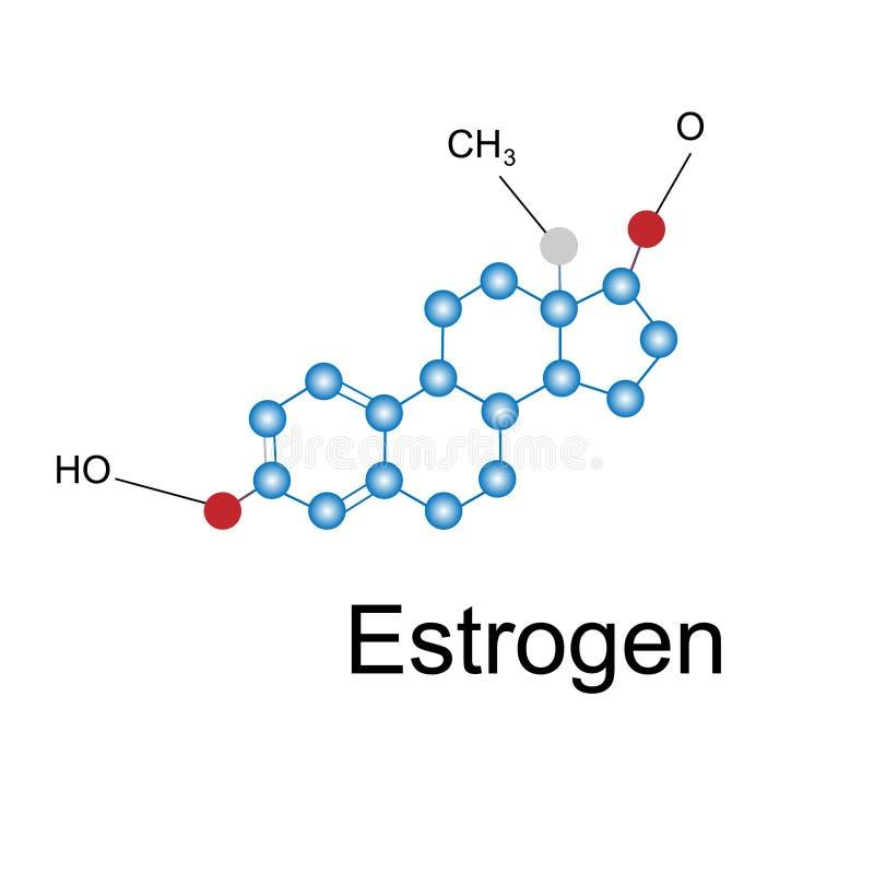 La formule de l'oestrogène illustration stock