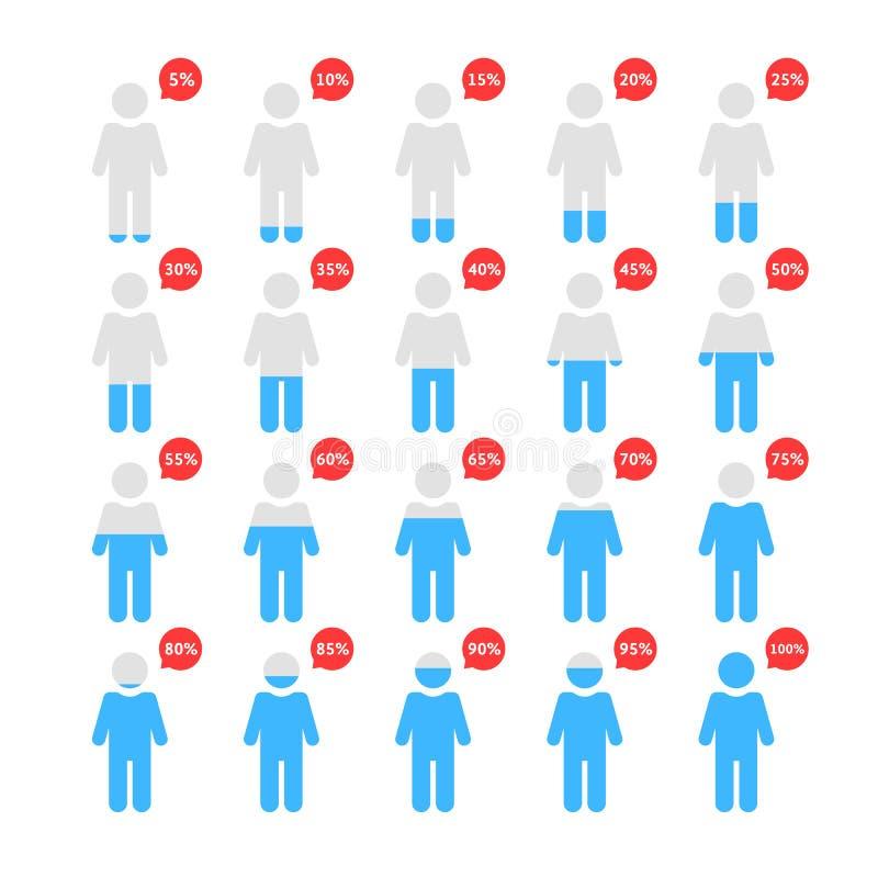 La Gente Del Porcentaje Le Gusta Infographic Humano