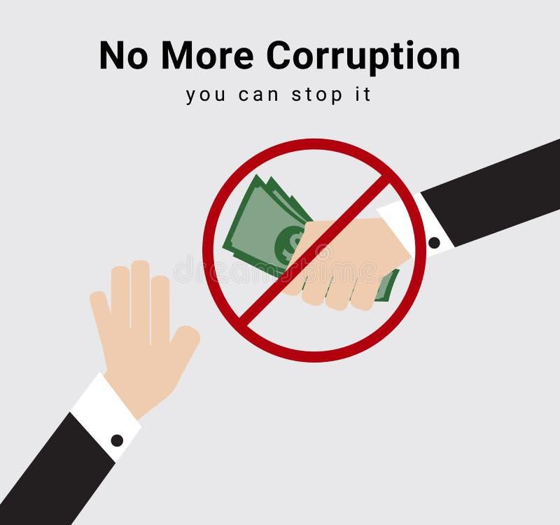 La gente o el votante elegible dice no y para recibir el dinero de cualquier persona para el tratamiento o la comisión de la elec ilustración del vector