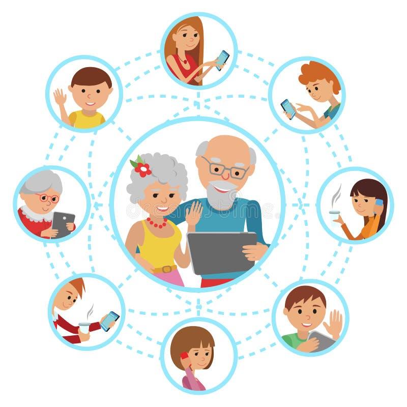 La gente piana di stile dell'illustrazione di vettore della famiglia affronta le comunicazioni sociali online di media illustrazione di stock
